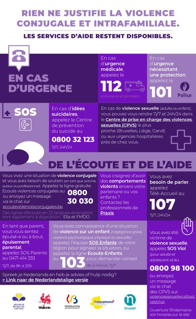 Rien ne justifie la violence conjugale et intrafamiliale : numéros de téléphones d'urgence, d'écoute et de soutien