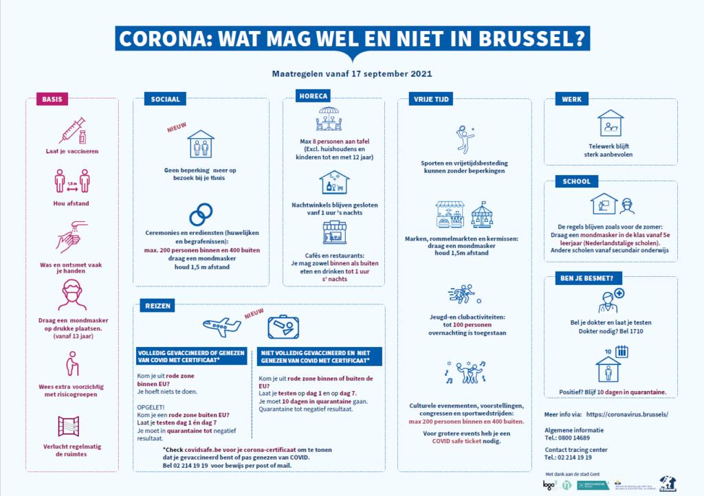 Maatregelen Covid september 2021 Brussel