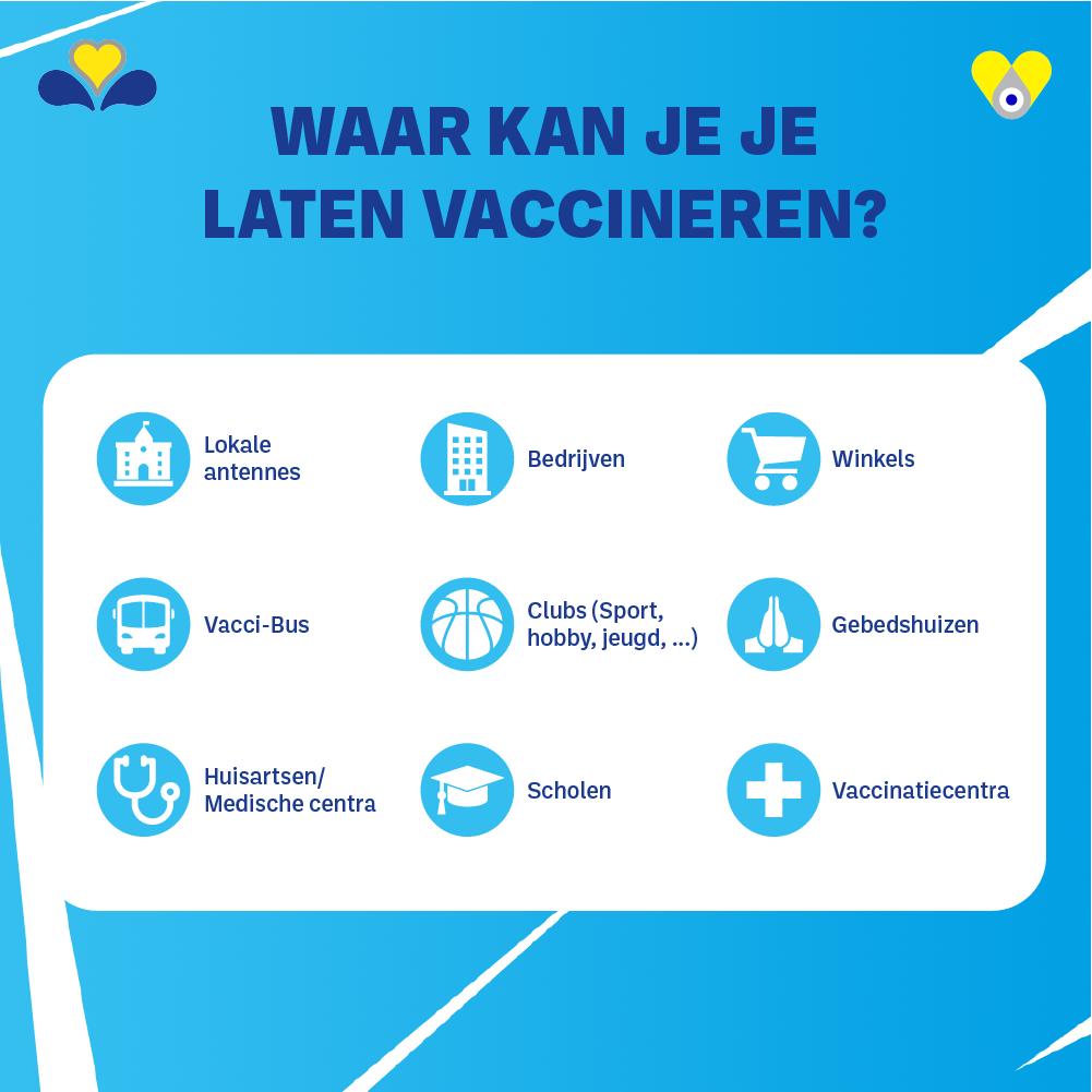 Waar kan je je laten vaccineren in Brussel?