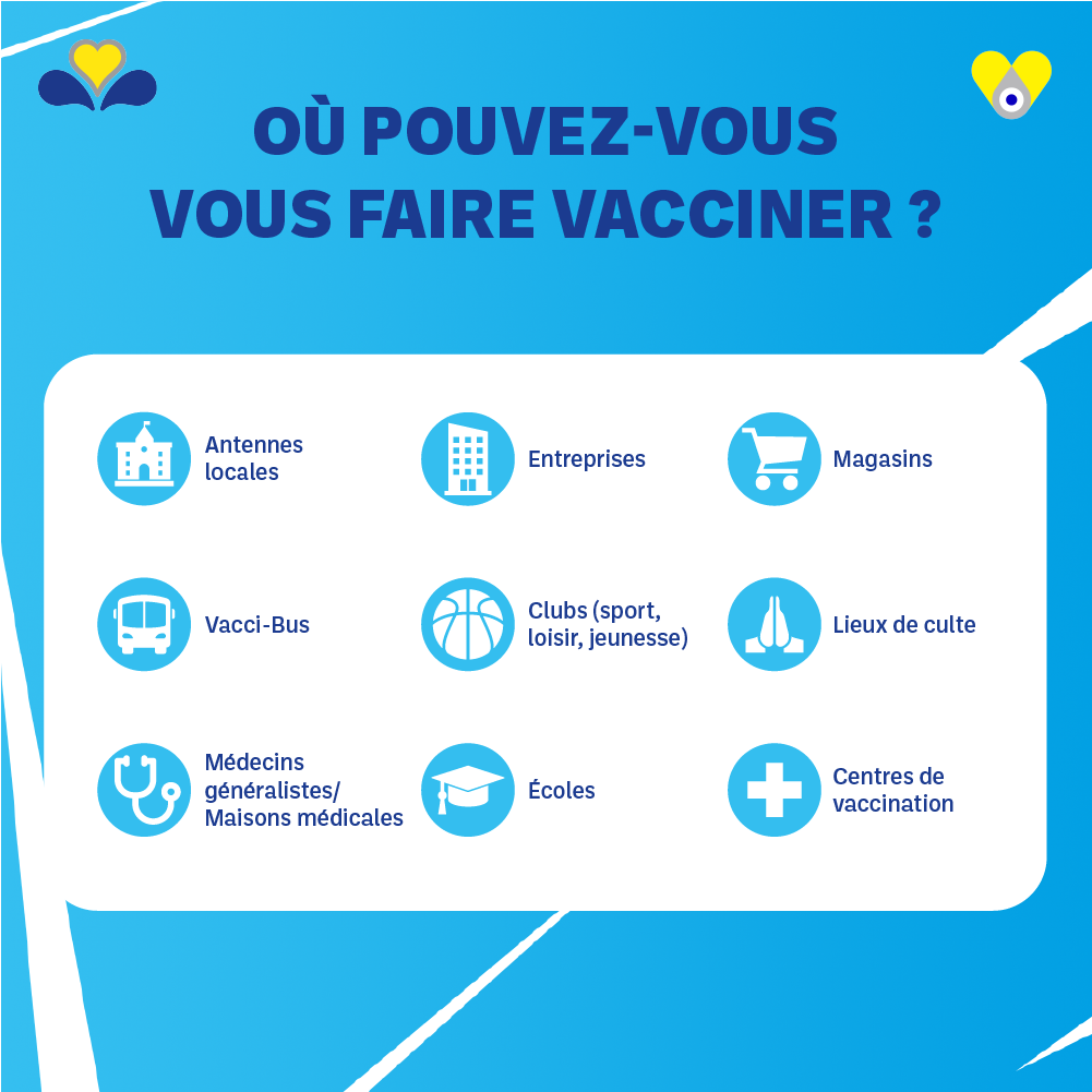 where get you vaccinated in brussel
