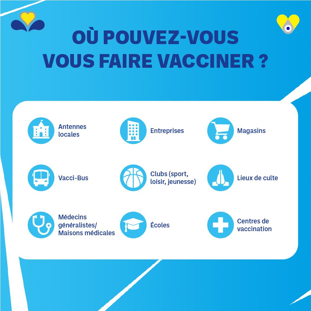 Où pouvez-vous faire vacciner à Bruxelles ?