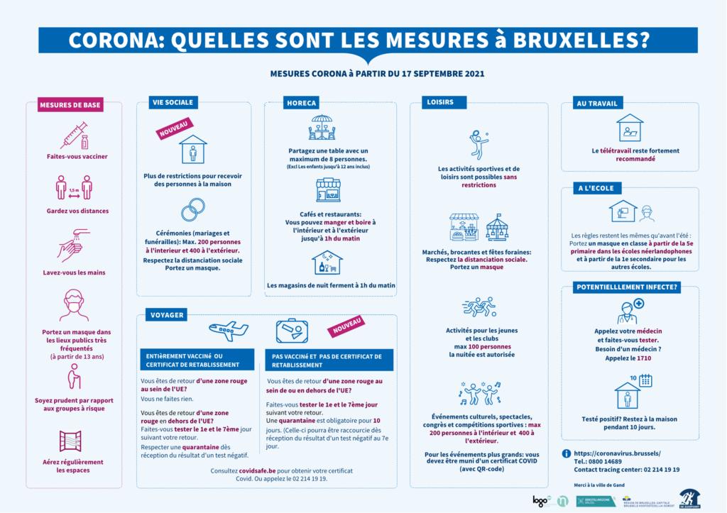 mesures-covid-septembre-2021-bruxelles